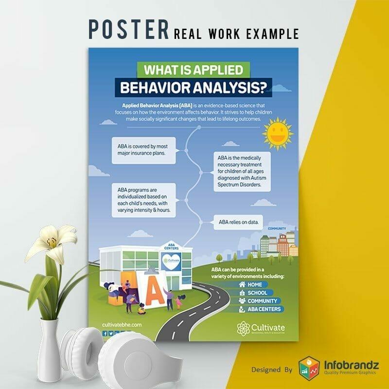 Poster Designing 2