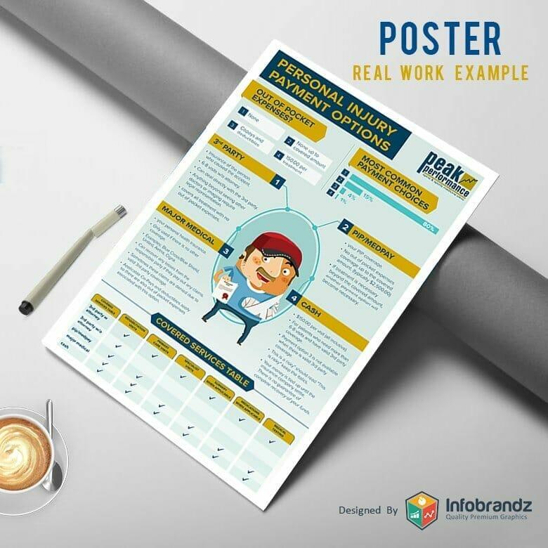 Poster Designing 6