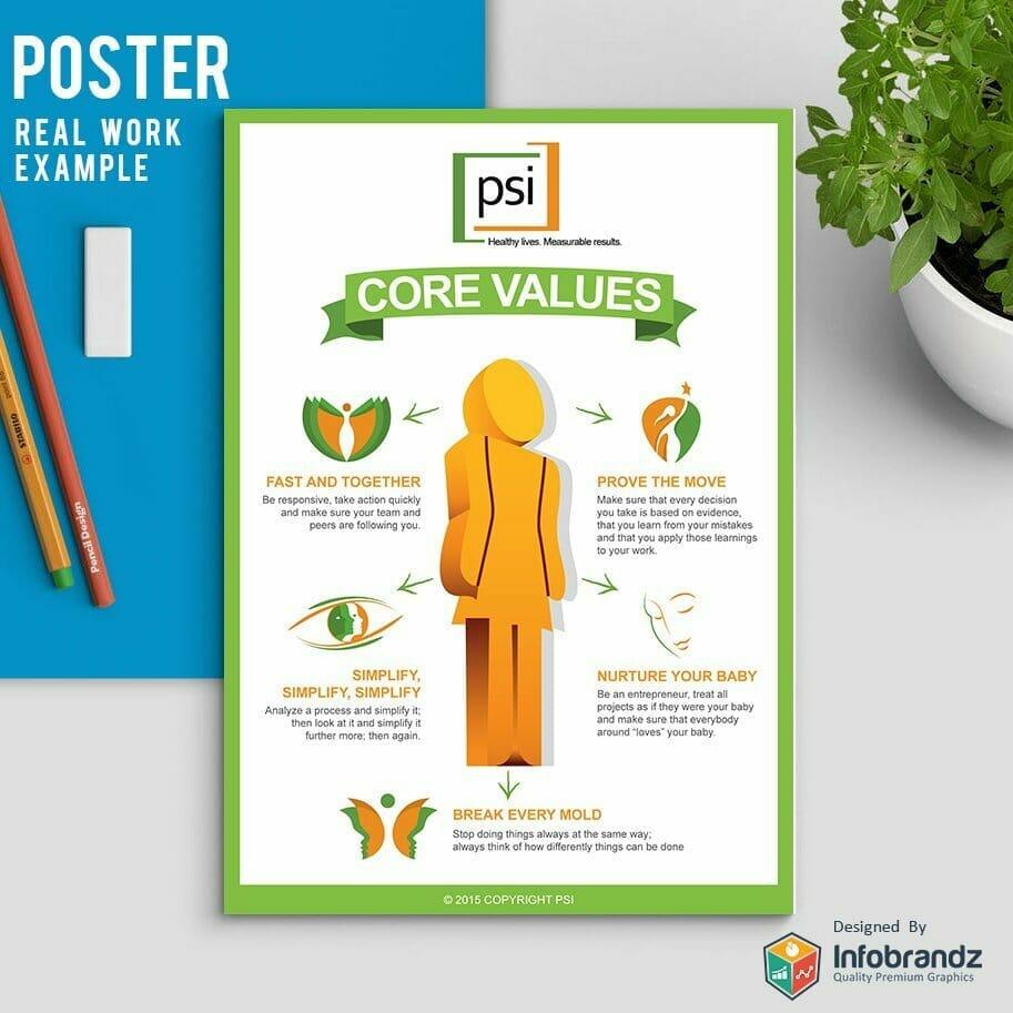Poster Designing 8