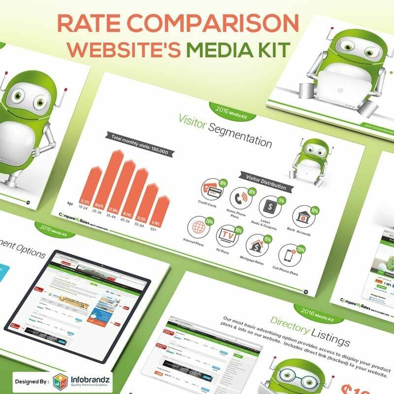 Media Kit Design,Infographic Design Agency,Content Marketing Design Agency,media kit design service