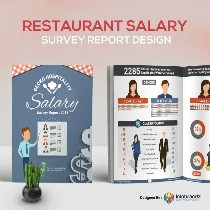 Report Design,Report Design portfolio,Infographic Design Agency,content marketing design agency