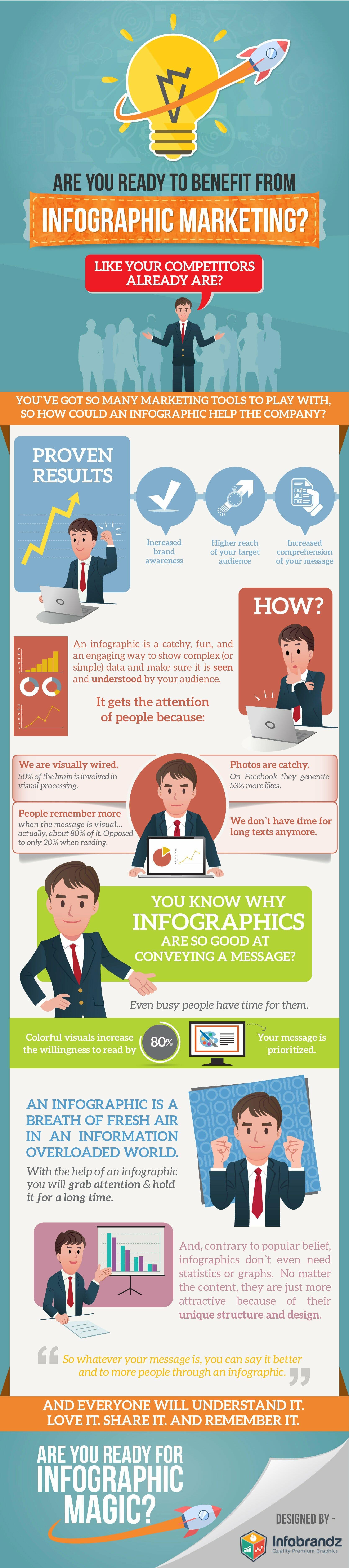 infographic marketing,infographic design agency,content marketing design agency