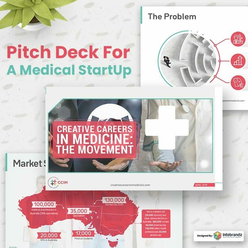 pitch deck design service,pitch deck designs,pitch deck design agency,pitch deck design company,pitch deck design services,pitch deck designer,customized pitch deck design
