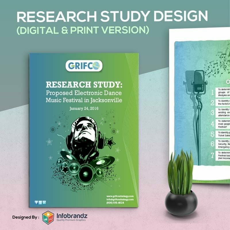 Portfolio,Infobrandz Portfolio,Infographic design agency,content marketing design agency