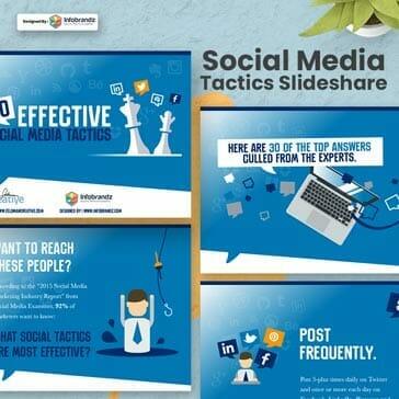 slideshare design,infographic design agency,content marketing design agency