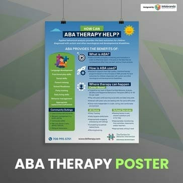 Poster Designs,presentation design services,content marketing design agency,Infographic Design Agency