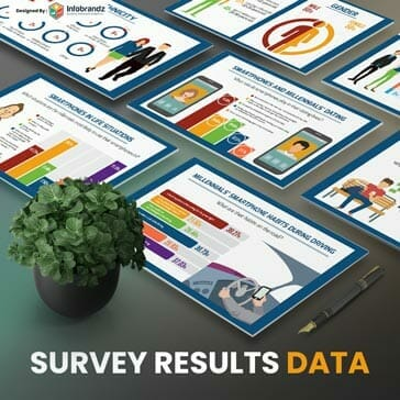 Excel Charts to Infographics,presentation design services,content marketing design agency,Infographic Design Agency