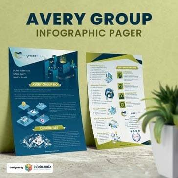 one pager design,two pager design,four pager design