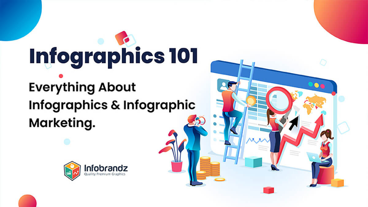 Infographic 101 : All About Infographic Designing & Marketing